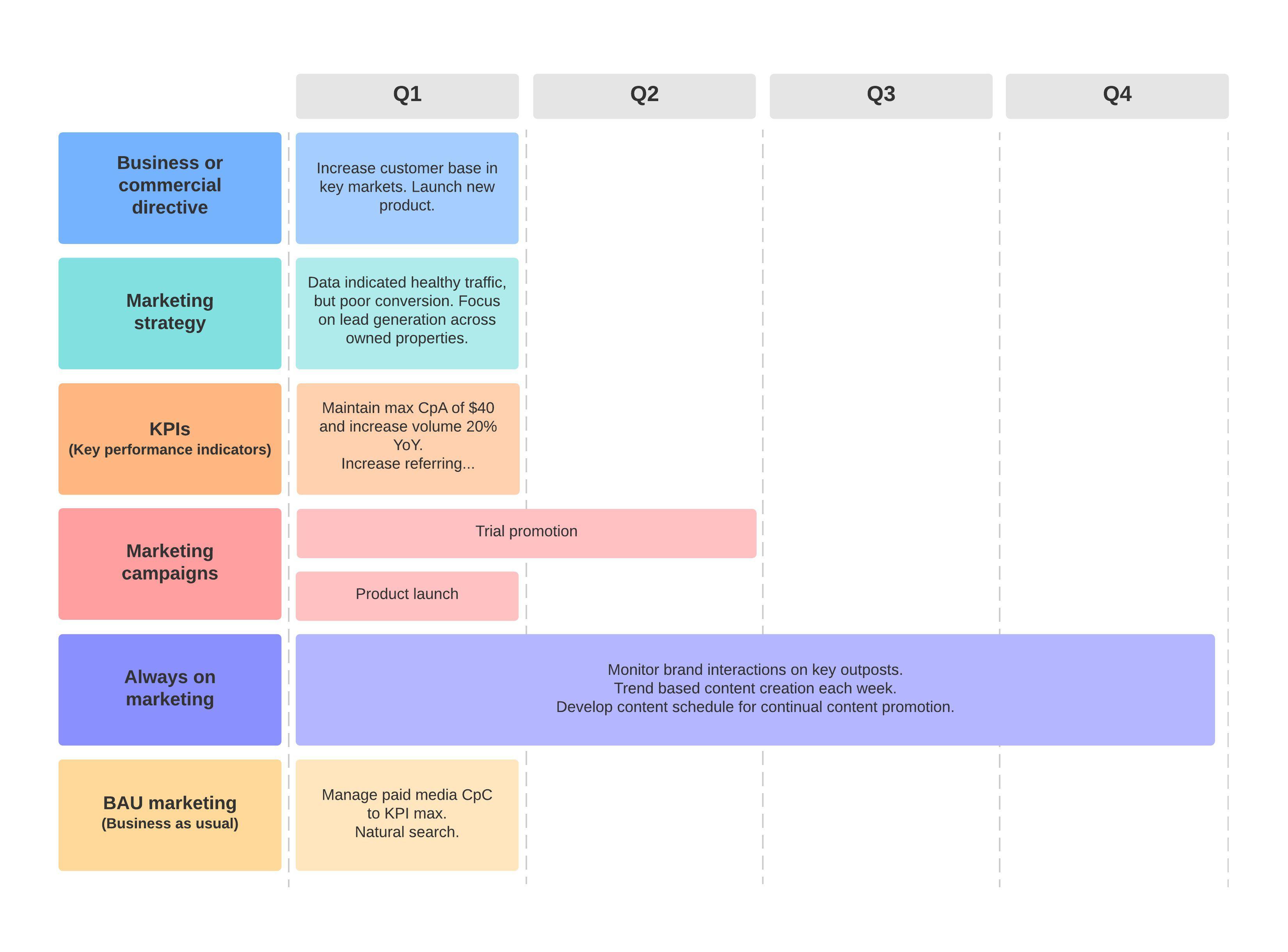 008 Stunning Digital Marketing Plan Template Concept  .xl DocFull