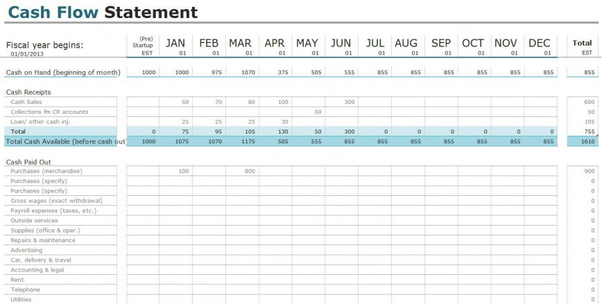008 Stunning Personal Cash Flow Statement Template Highest Clarity  Example Excel 12 Month Analysi