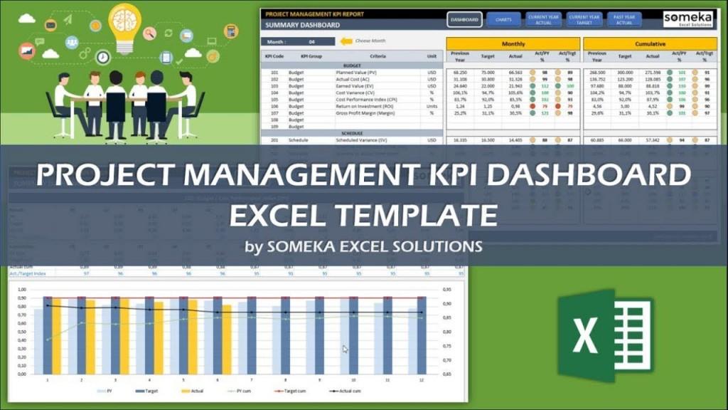 008 Stupendou Excel Template Project Management Example  Portfolio Dashboard Multiple FreeLarge