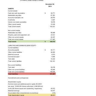 008 Surprising Basic Balance Sheet Template Design  Simple Free For Self Employed Example Uk320