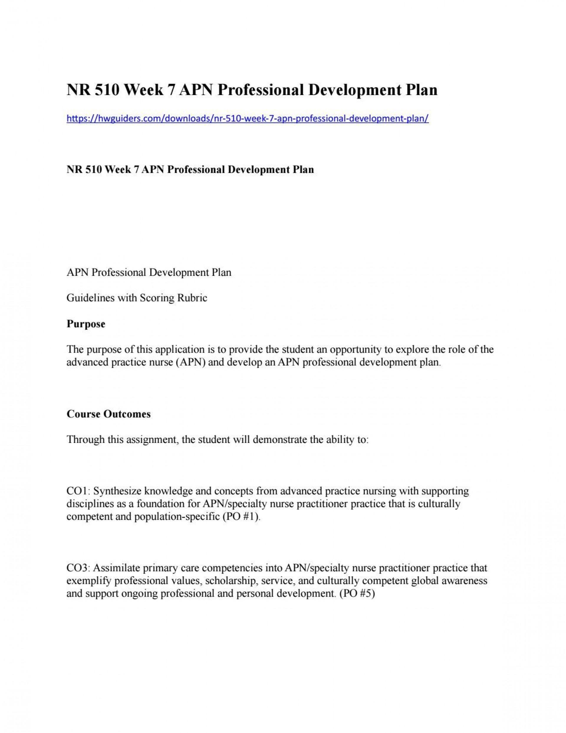 008 Surprising Professional Development Plan Template For Nurse Idea  Nurses Sample Goal Example1920