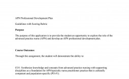 008 Surprising Professional Development Plan Template For Nurse Idea  Nurses Sample Goal Example