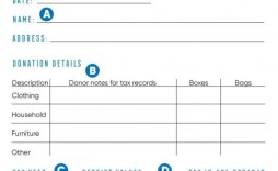 008 Surprising Tax Donation Form Template Design  Ir Charitable Receipt Deductible Example