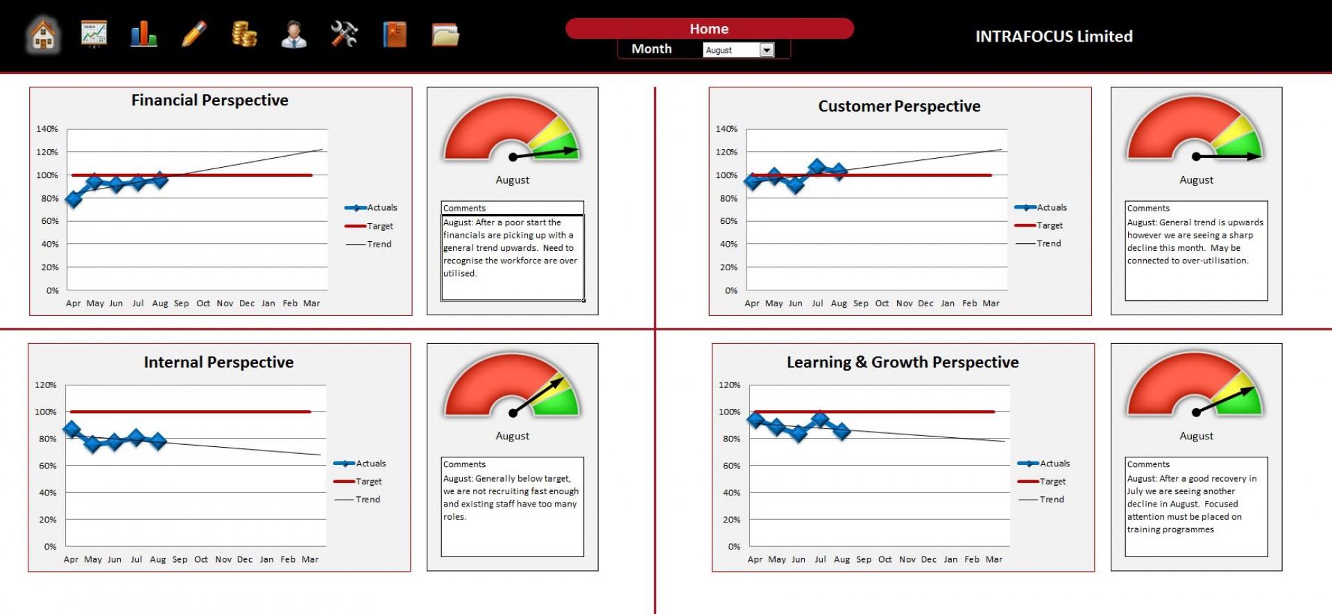 008 Top Balanced Scorecard Excel Template Picture  Dashboard Download Hr1920