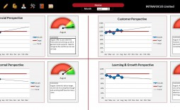 008 Top Balanced Scorecard Excel Template Picture  Dashboard Download Hr
