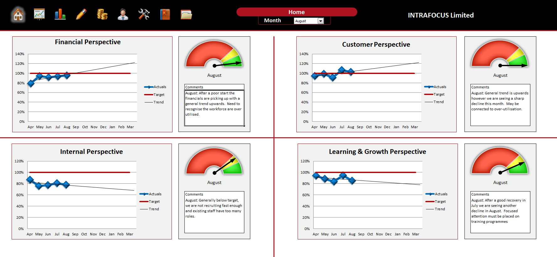 008 Top Balanced Scorecard Excel Template Picture  Dashboard Download HrFull