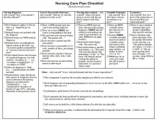 008 Top Nursing Care Plan Template Idea  Free Pdf Download320