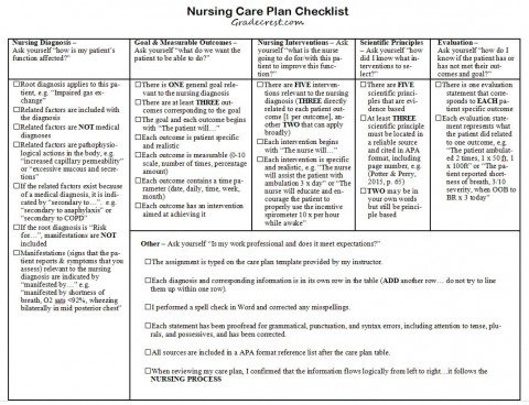 008 Top Nursing Care Plan Template Idea  Free Pdf Download480
