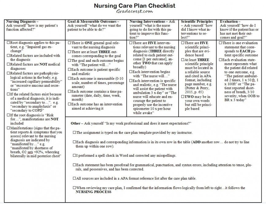 008 Top Nursing Care Plan Template Idea  Free Pdf Download868