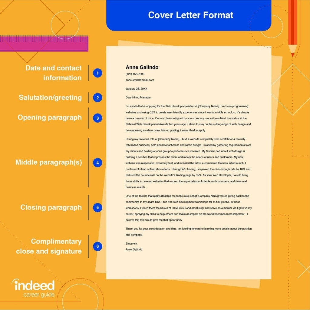 008 Unbelievable Cover Letter Template For Online Posting Idea Large