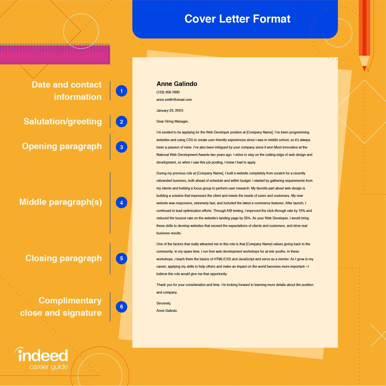 008 Unbelievable Cover Letter Template For Online Posting Idea Full