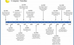 008 Unbelievable Free Timeline Template Word High Definition  Doc Vertical