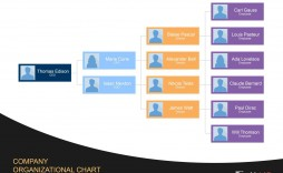 008 Unbelievable Org Chart Template Microsoft Word 2010 Example