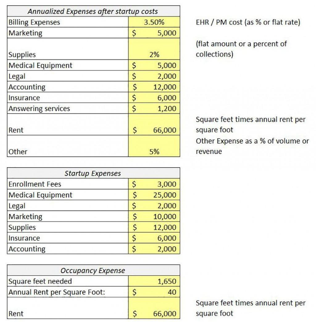 008 Unbelievable Pro Forma Financial Statement Template Inspiration  Format SampleLarge