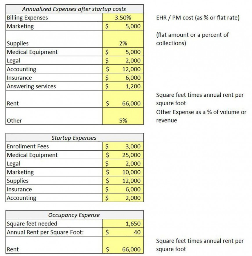 008 Unbelievable Pro Forma Financial Statement Template Inspiration  Free Sample Excel