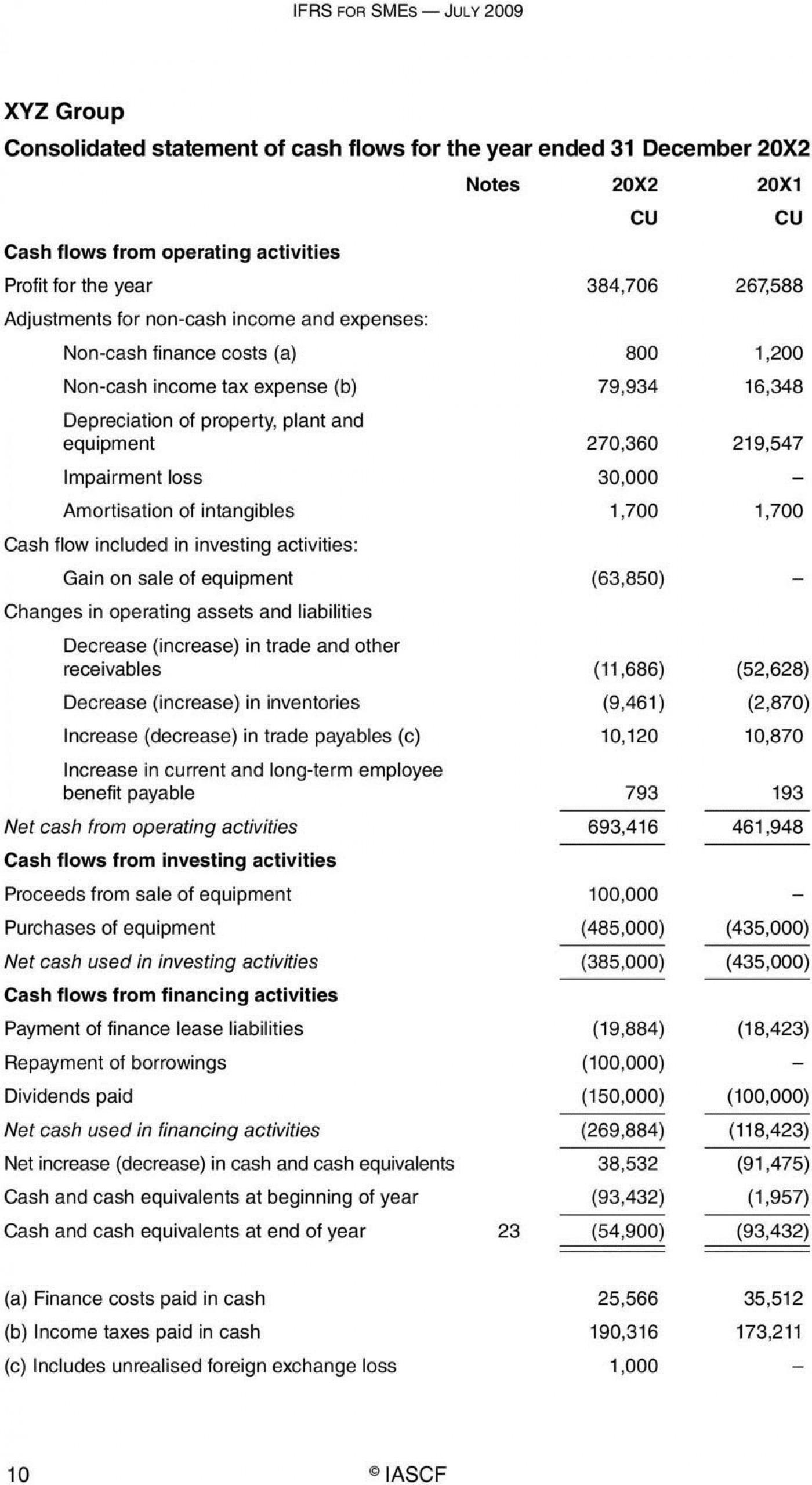 008 Unbelievable Statement Of Cash Flow Template Ifr Design  Excel1400
