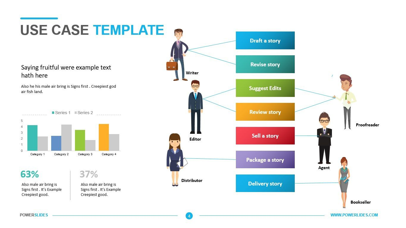 008 Unforgettable Use Case Diagram Template Free High Definition Full