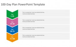 008 Unique 100 Day Planning Template Design  Plan Powerpoint Free New Job Example
