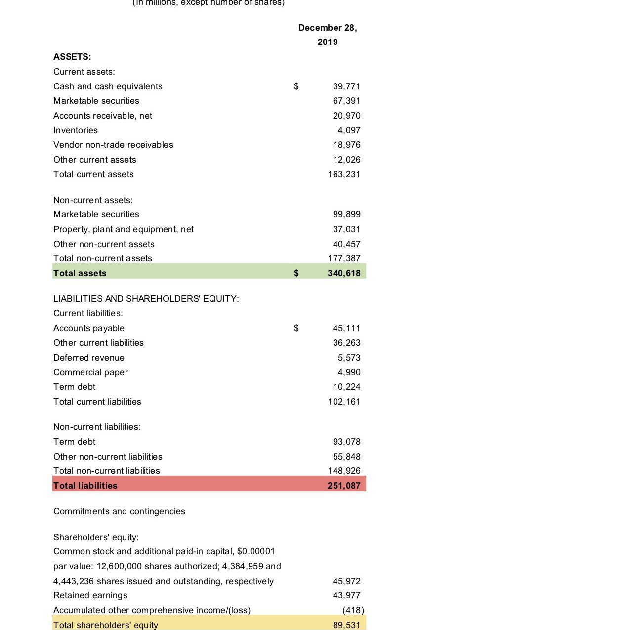 008 Unique Busines Balance Sheet Template Sample  Word Excel SmallFull