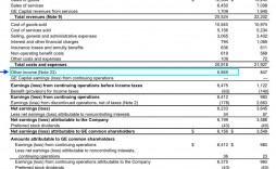 008 Unique Detailed Line Item Budget Example Inspiration