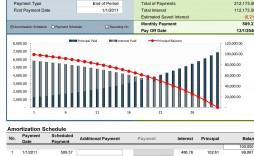 008 Unique Loan Amortization Excel Template Picture  Schedule 2010 Free 2007