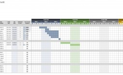 008 Unique Microsoft Excel Gantt Chart Template Idea  Project Planner In Simple Free Download