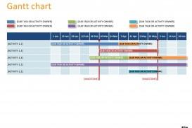 008 Unique Project Gantt Chart Template Excel Free Design