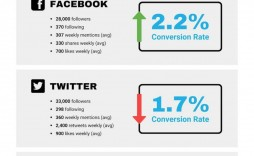 008 Unique Social Media Plan Sample Highest Clarity  Marketing Template Pdf Strategy Content