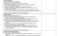 008 Unusual Employee Self Evaluation Form Template High Def  Printable Free Word