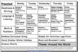 008 Unusual Preschool Weekly Lesson Plan Template Sample  Pdf Free Printable