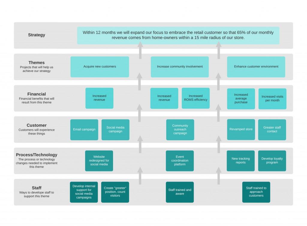 008 Unusual Strategic Marketing Plan Template Design  Templates Example Pdf Word SampleLarge