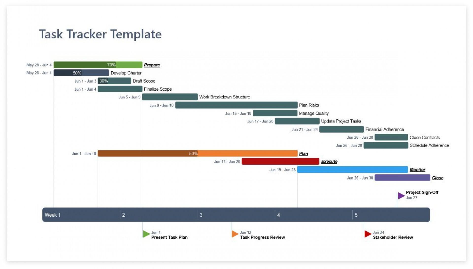 008 Wondrou Excel Task Tracker Template Photo  Team Download Time1920