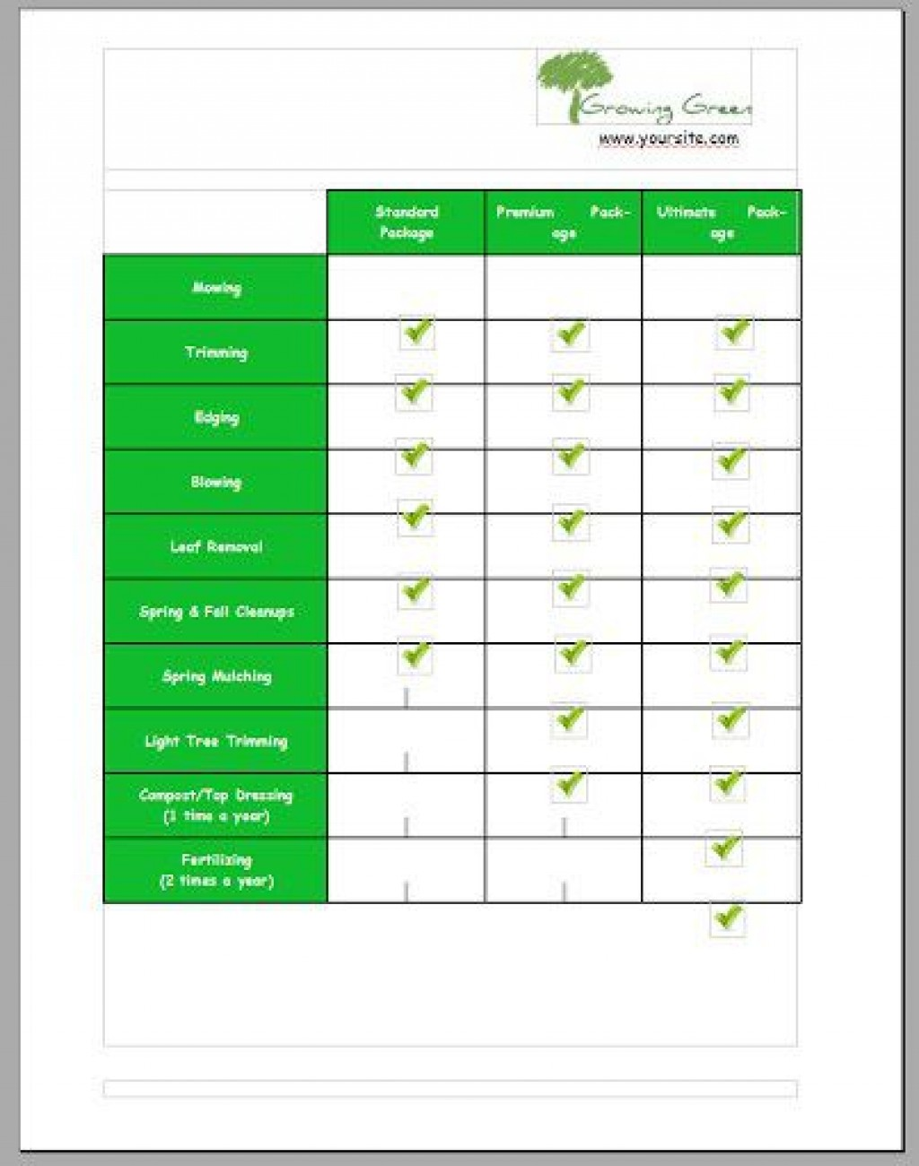 009 Amazing Commercial Lawn Care Bid Template Sample Large