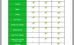 009 Amazing Commercial Lawn Care Bid Template Sample