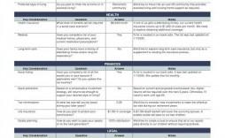 009 Amazing Event Planning Worksheet Template High Definition  Planner Checklist Budget