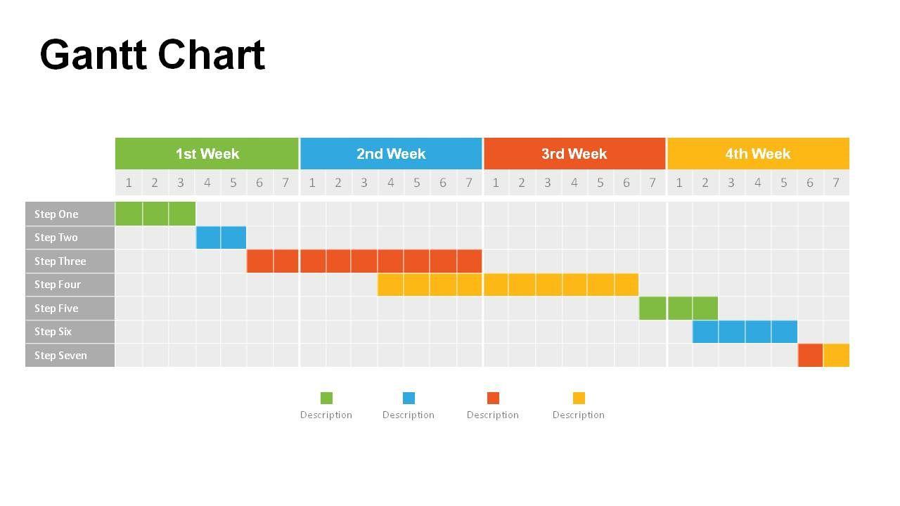 009 Amazing Gantt Chart Powerpoint Template Concept  Microsoft Free Download MacFull