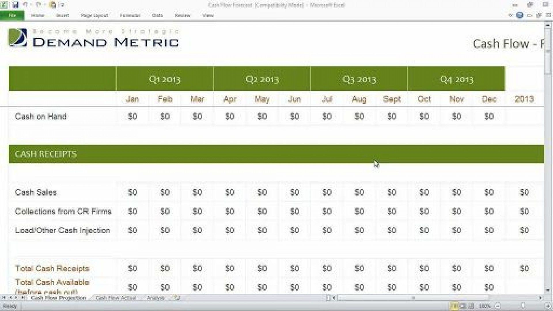 009 Archaicawful Cash Flow Forecast Excel Template Uk Free Example 1920