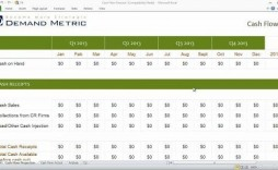 009 Archaicawful Cash Flow Forecast Excel Template Uk Free Example