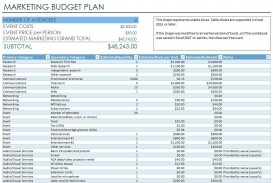009 Archaicawful Event Planning Budget Template Concept  Worksheet Corporate Free