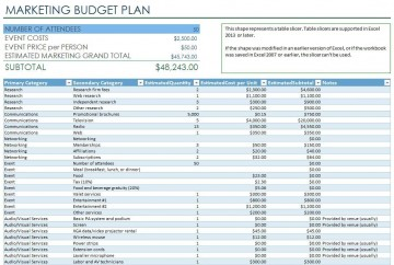 009 Archaicawful Event Planning Budget Template Concept  Worksheet Corporate Free360