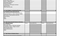 009 Archaicawful Free Event Planning Template For Corporate Excel Highest Clarity