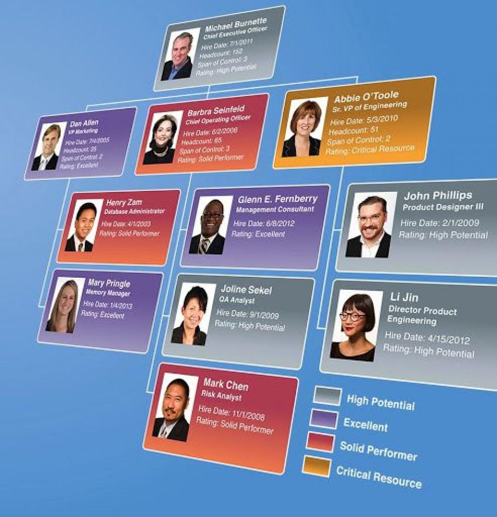 009 Archaicawful Microsoft Visio Organization Chart Template Idea  OrgLarge