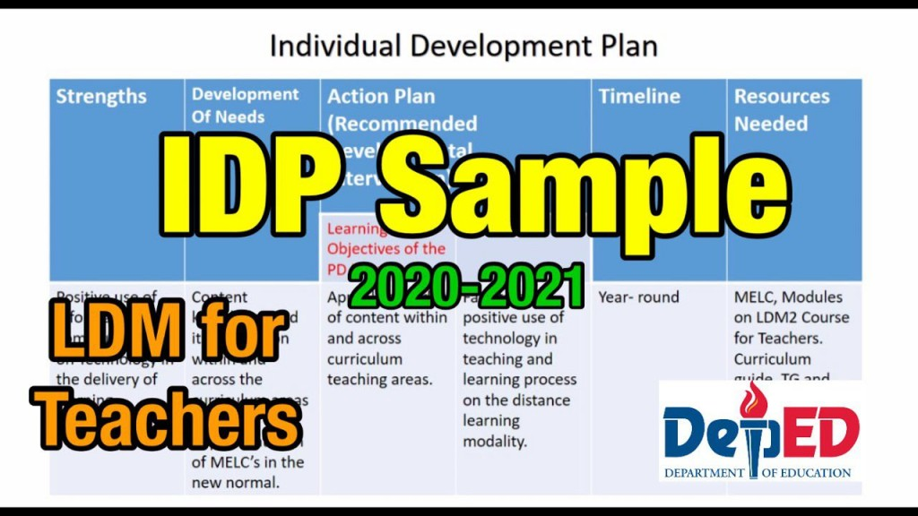009 Archaicawful Professional Development Plan For Teacher Template Doc Concept Large
