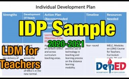 009 Archaicawful Professional Development Plan For Teacher Template Doc Concept