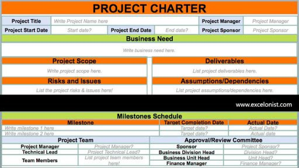 009 Archaicawful Project Charter Template Excel Picture  Lean Pmbok NederlandLarge