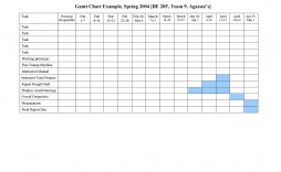 009 Archaicawful Project Gantt Chart Template Excel Free High Def