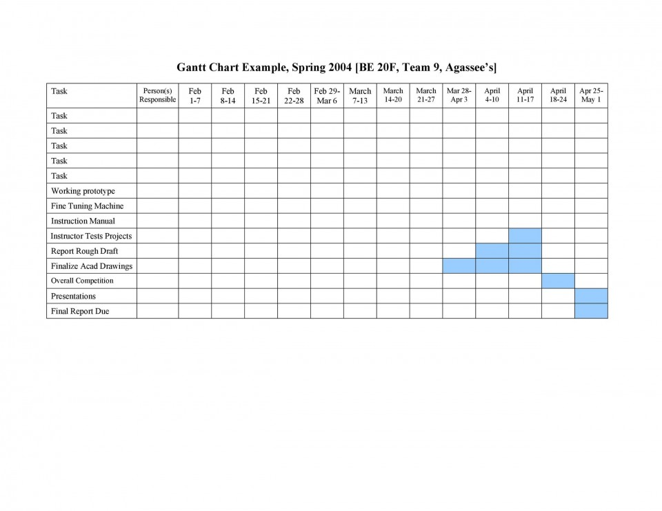 009 Archaicawful Project Gantt Chart Template Excel Free High Def 960