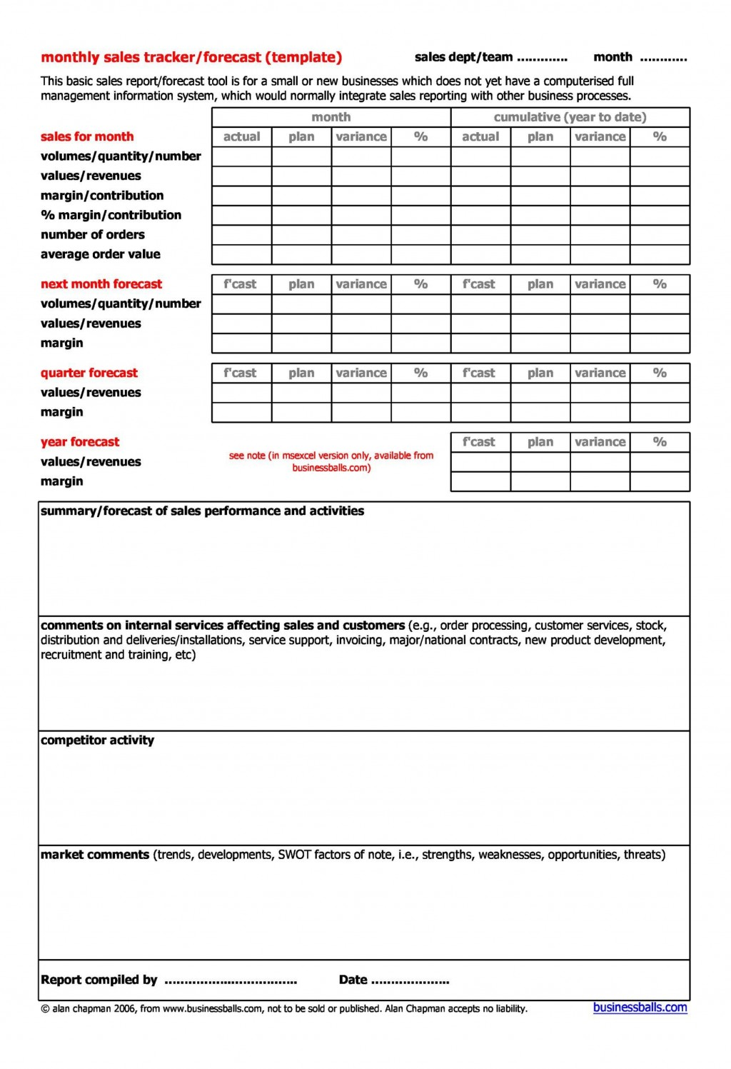009 Archaicawful Sale Plan Template Word High Def  Compensation Free BusinesLarge