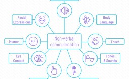 Free Editable Mind Map Template Addictionary