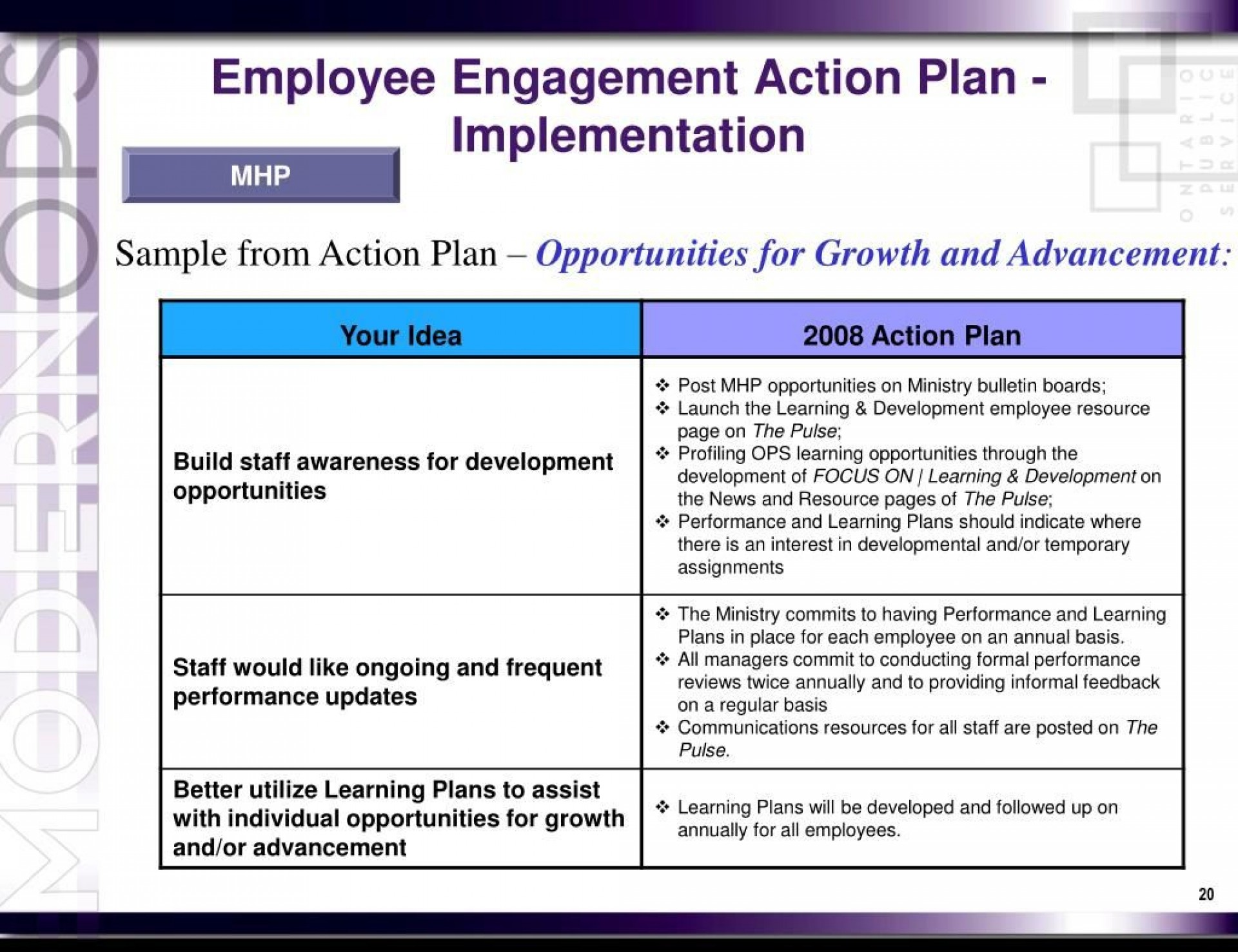 009 Awful Employee Development Action Plan Example Idea  Examples1920